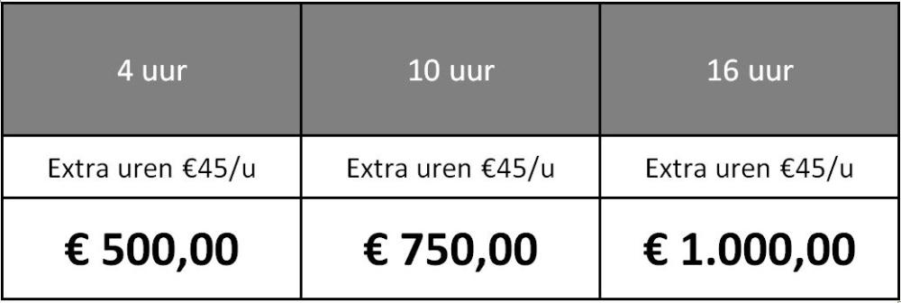 prijslijst trouw